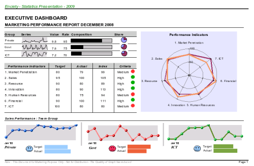 Statistical Graphics & Data Visualization » chart
